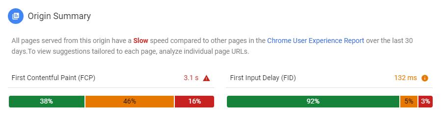 Origin Summary Google Insight Developer