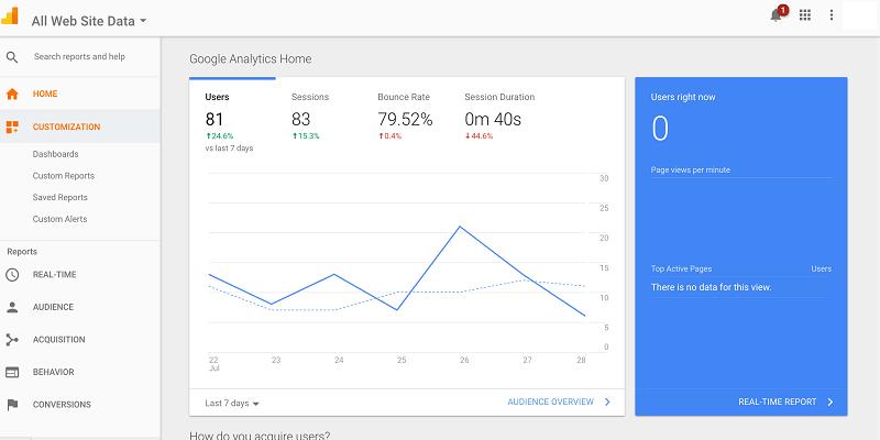 google analytics - Bounce Rate