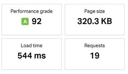 pingdom rank math loading time test